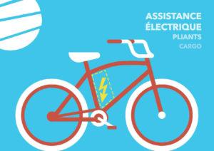 Aide achat vélo